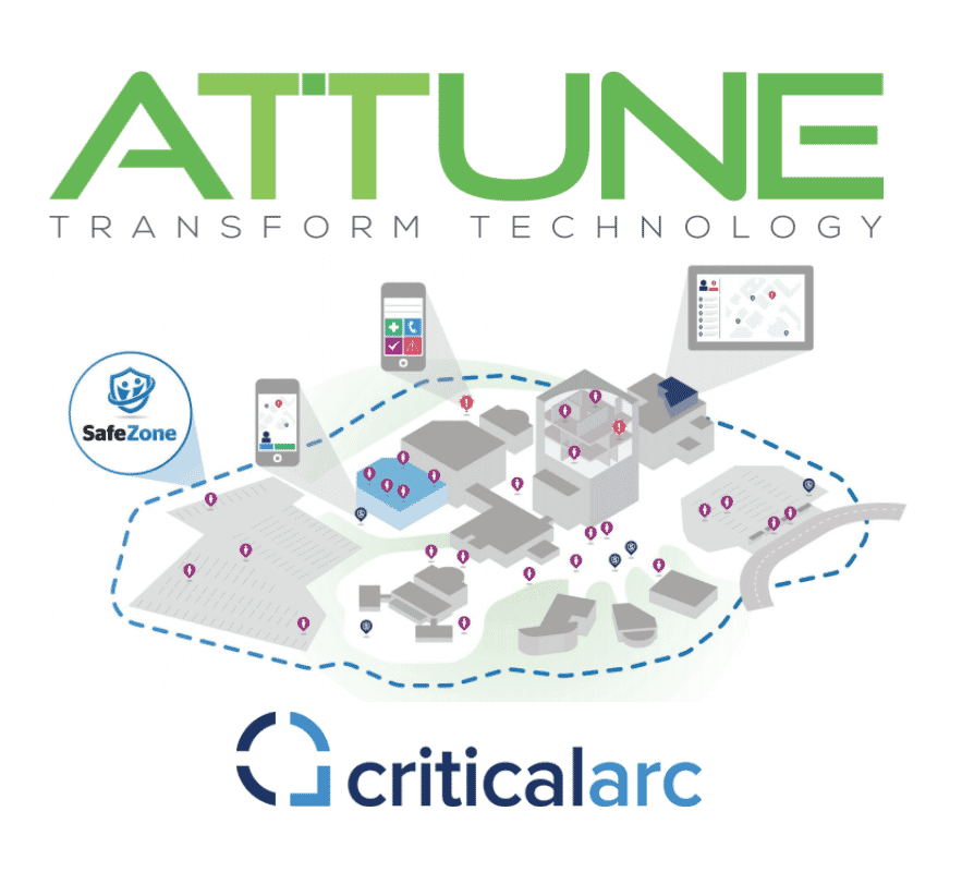 Attune Critical Arc News